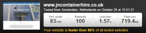 Container Hire Website Speed Test